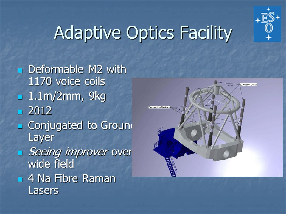 Adaptive Optics Facility Deformable M2 with 1170 voice coils Deformable M2 with 1170 voice coils 1.1m/2mm, 9kg 1.1m/2mm, 9kg 2012 2012 Conjugated to Ground Layer Conjugated to Ground Layer Seeing improver over wide field Seeing improver over wide field 4 Na Fibre Raman Lasers 4 Na Fibre Raman Lasers