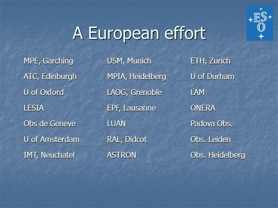 A European effort MPE, GarchingUSM, MunichETH, Zurich ATC, EdinburghMPIA, HeidelbergU of Durham U of OxfordLAOG, GrenobleLAM LESIAEPF, Lausanne ONERA Obs de GeneveLUANPadova Obs.