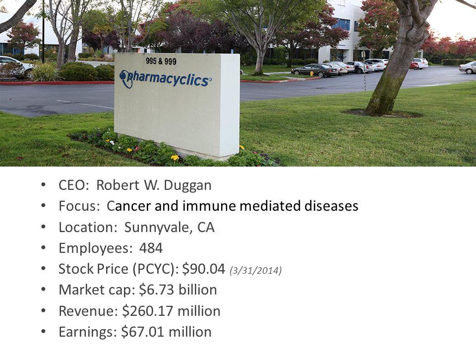 CEO: Robert W.