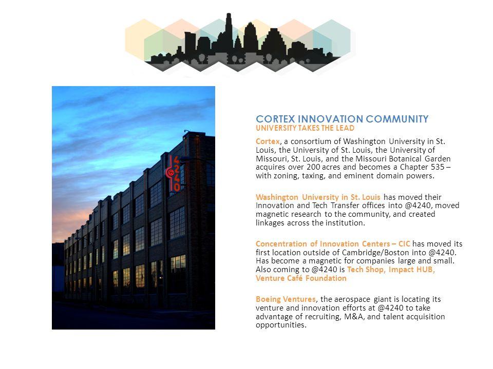 Cortex, a consortium of Washington University in St.