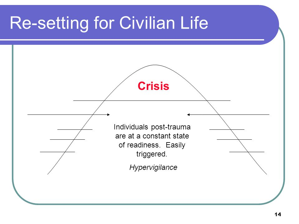 14 Re-setting for Civilian Life Crisis Individuals post-trauma are at a constant state of readiness.