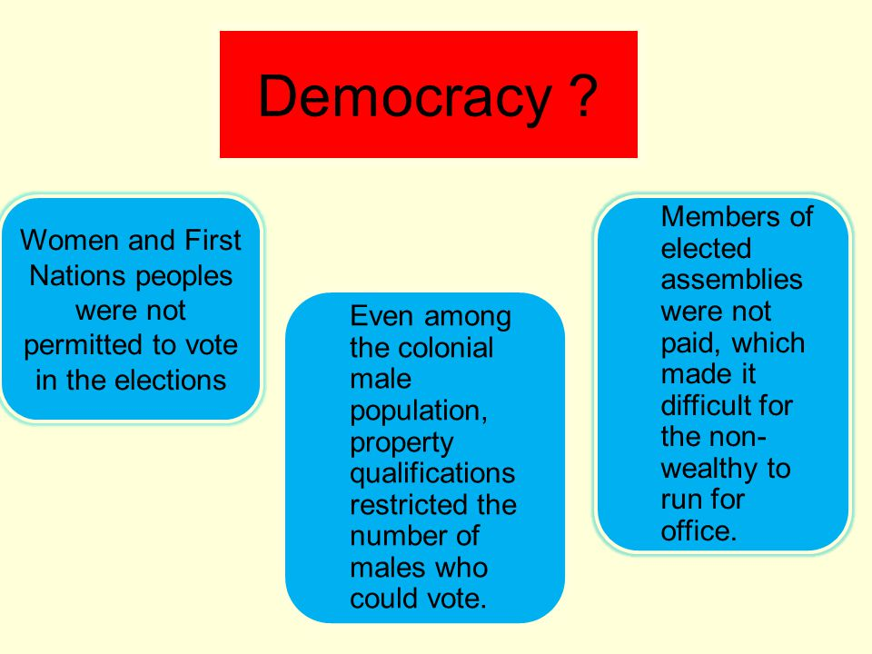 Democracy ? Women and First Nations peoples were not permitted to vote in the elections Even among the colonial male population, property qualificatio