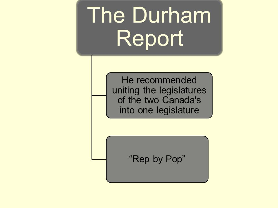 "The Durham Report He recommended uniting the legislatures of the two Canada's into one legislature ""Rep by Pop"""