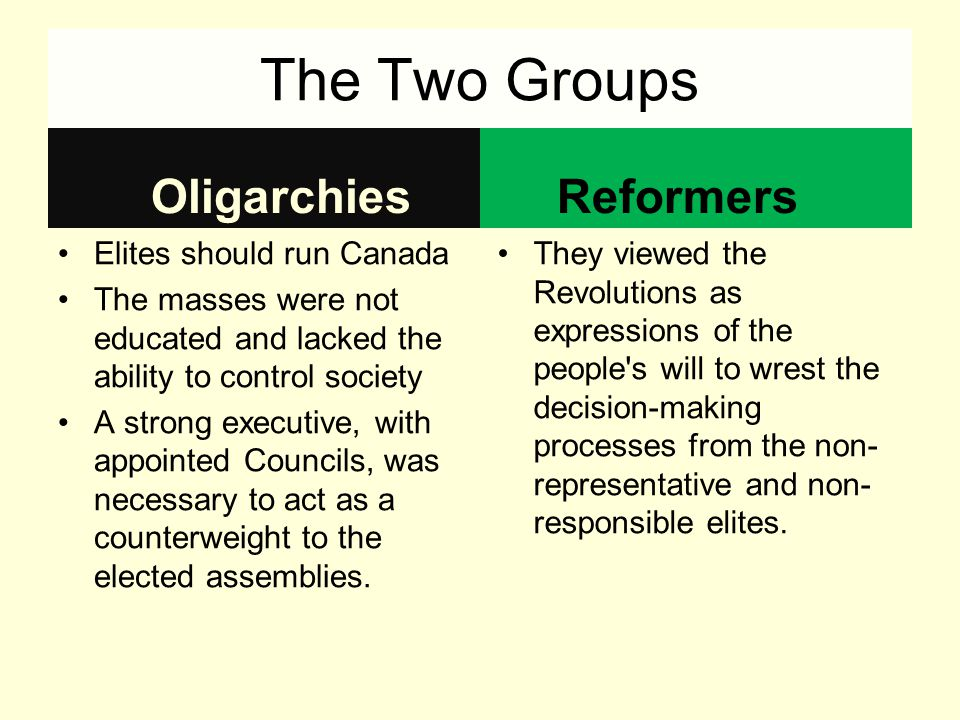 Oligarchies Elites should run Canada The masses were not educated and lacked the ability to control society A strong executive, with appointed Council