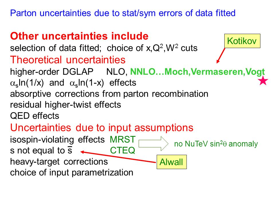 Parton uncertainties due to stat/sym errors of data fitted Other uncertainties include selection of data fitted; choice of x,Q 2,W 2 cuts Theoretical