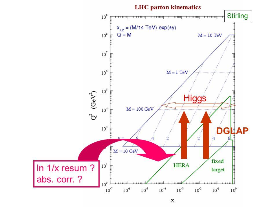 DGLAP ln 1/x resum abs. corr. Higgs Stirling