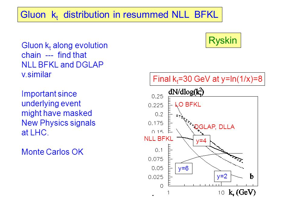 Gluon k t distribution in resummed NLL BFKL y=6 y=4 y=2 LO BFKL NLL BFKL DGLAP, DLLA Final k t =30 GeV at y=ln(1/x)=8 Gluon k t along evolution chain --- find that NLL BFKL and DGLAP v.similar Important since underlying event might have masked New Physics signals at LHC.