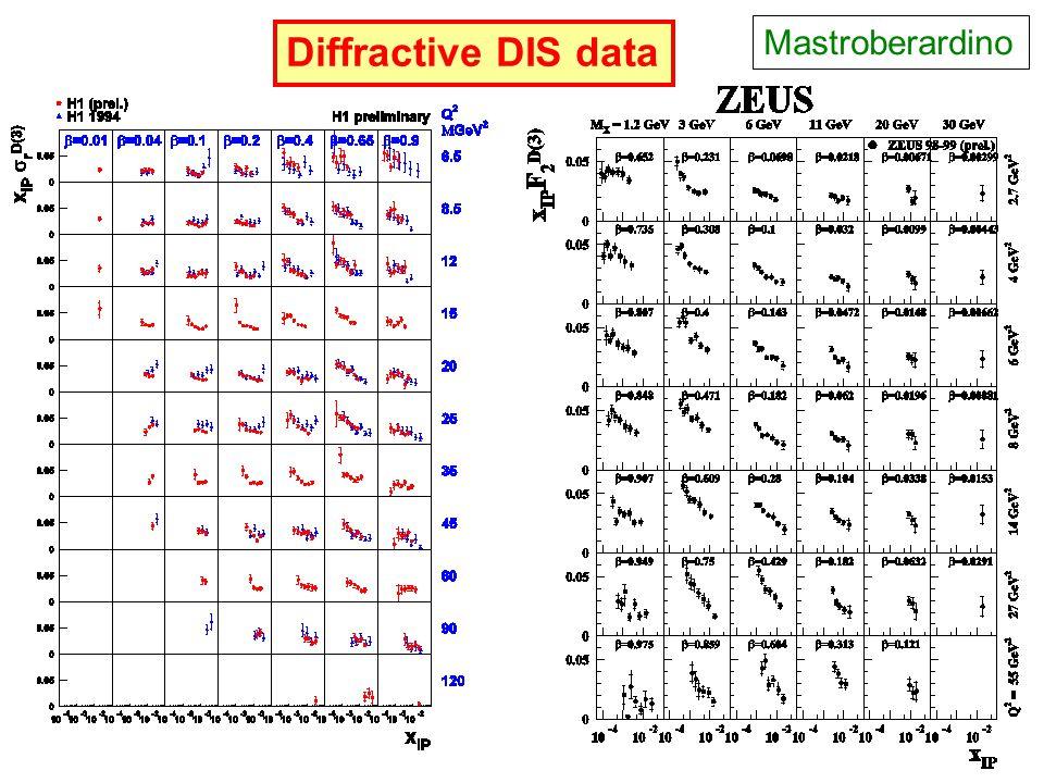 Diffractive DIS data Mastroberardino