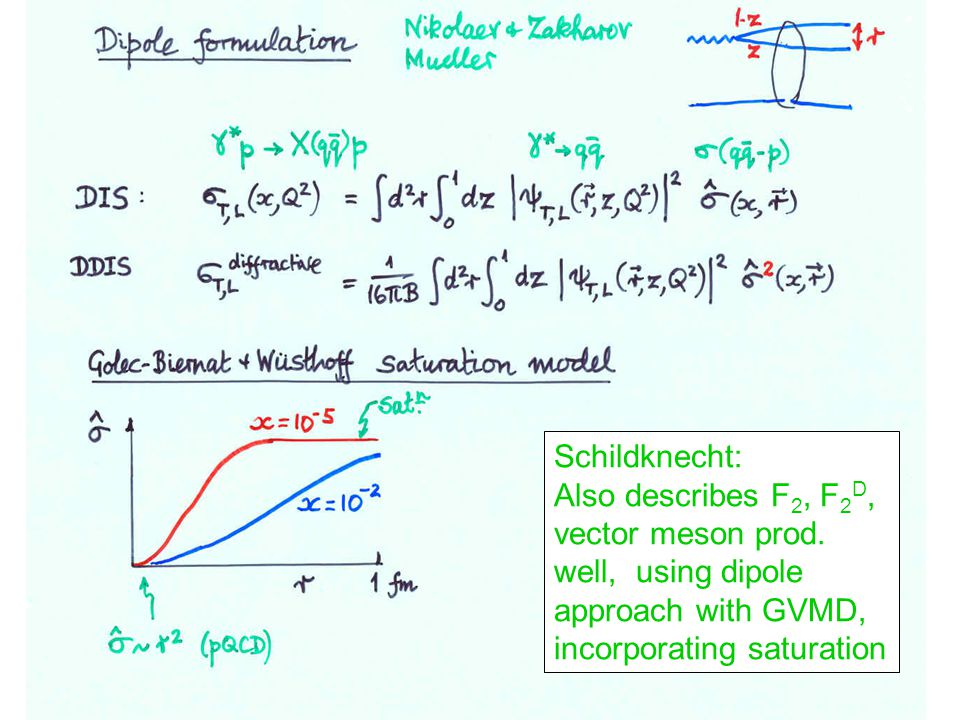 Schildknecht: Also describes F 2, F 2 D, vector meson prod.