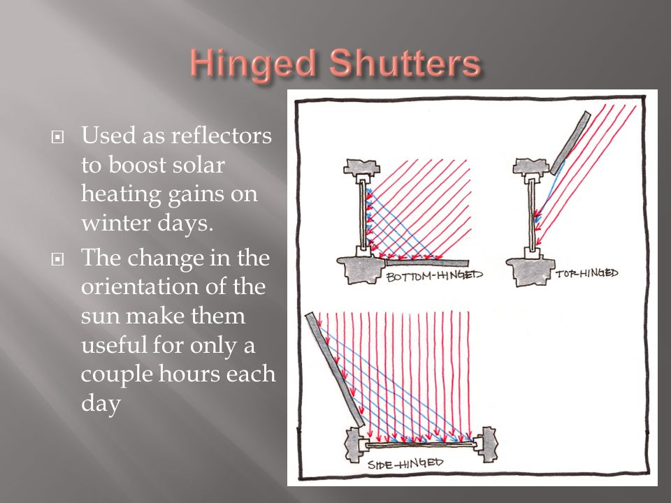  Used as reflectors to boost solar heating gains on winter days.