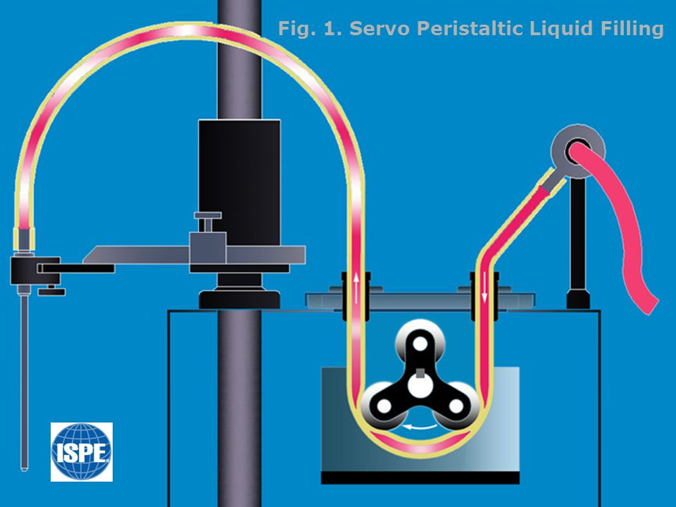 Fig.2. Servo Peristaltic Liquid Filling Machine Cantilever type