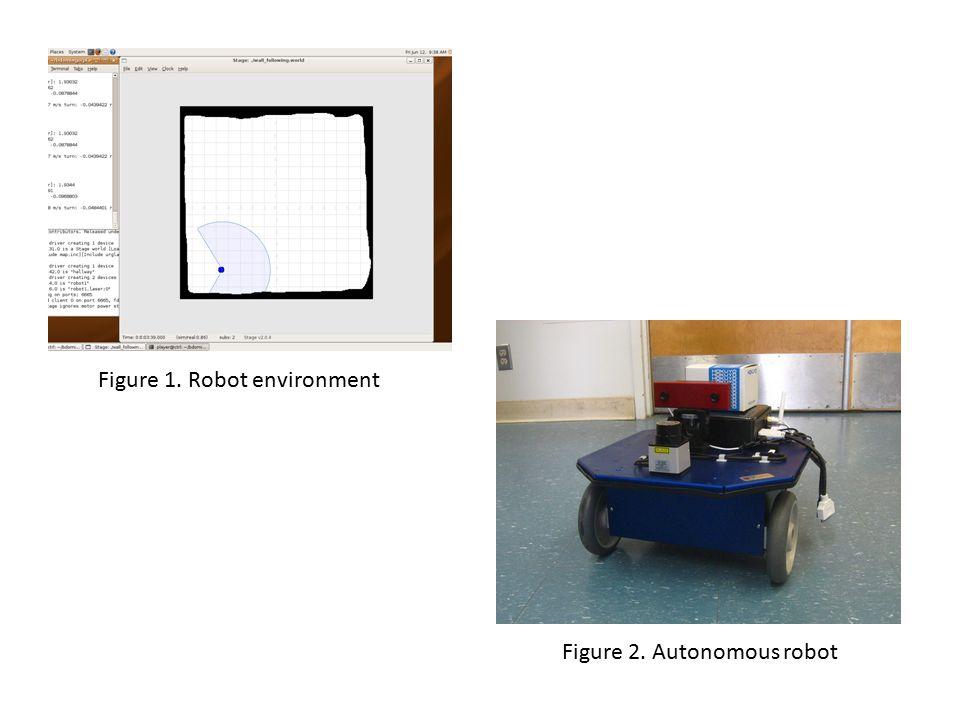 Figure 1. Robot environment Figure 2. Autonomous robot