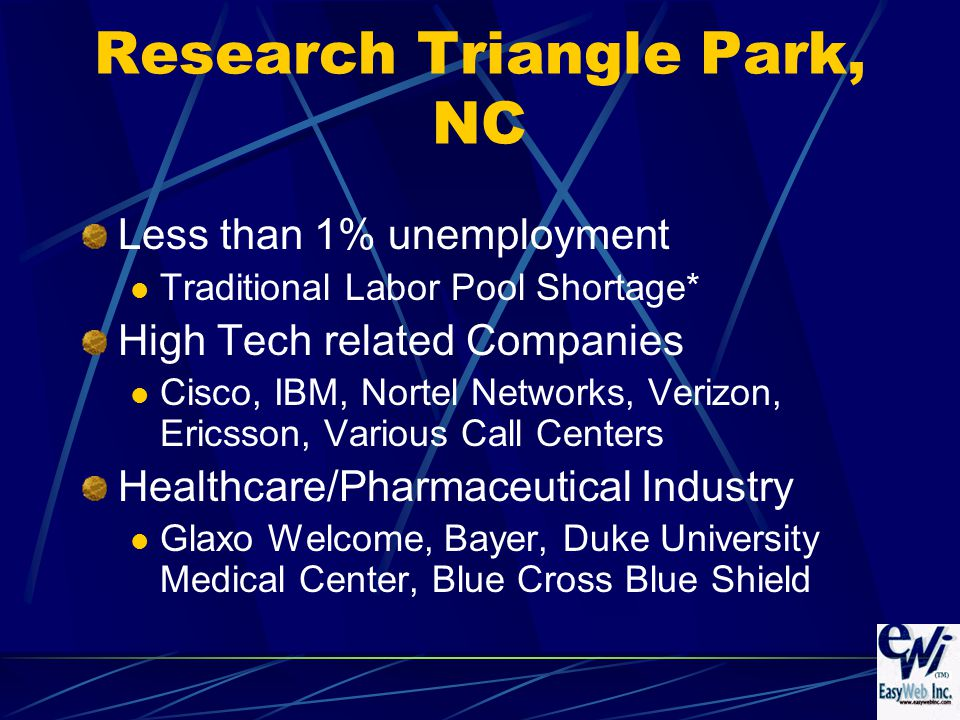 Research Triangle Park, NC Less than 1% unemployment Traditional Labor Pool Shortage* High Tech related Companies Cisco, IBM, Nortel Networks, Verizon, Ericsson, Various Call Centers Healthcare/Pharmaceutical Industry Glaxo Welcome, Bayer, Duke University Medical Center, Blue Cross Blue Shield