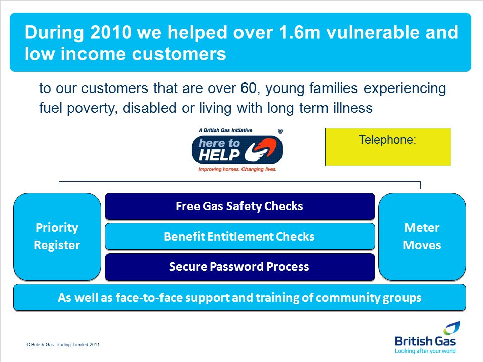 © British Gas Trading Limited 2011 During 2010 we helped over 1.6m vulnerable and low income customers Priority Register to our customers that are over 60, young families experiencing fuel poverty, disabled or living with long term illness Secure Password Process Meter Moves Free Gas Safety Checks Benefit Entitlement Checks As well as face-to-face support and training of community groups Telephone: