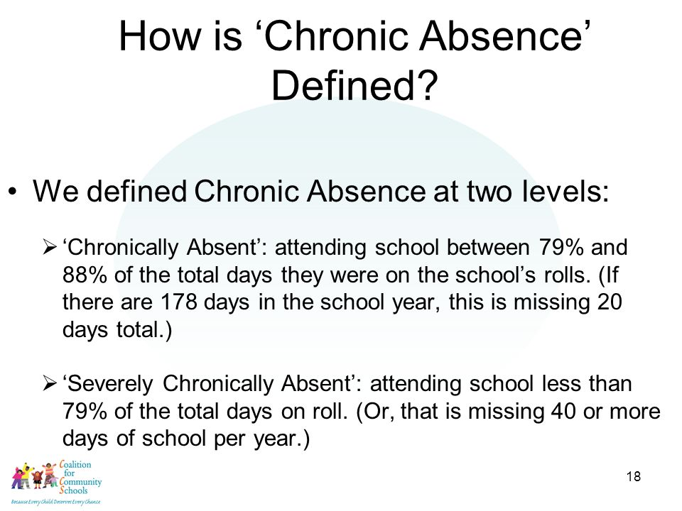 18 How is 'Chronic Absence' Defined.