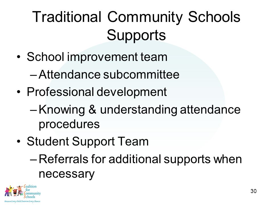 30 Traditional Community Schools Supports School improvement team –Attendance subcommittee Professional development –Knowing & understanding attendance procedures Student Support Team –Referrals for additional supports when necessary