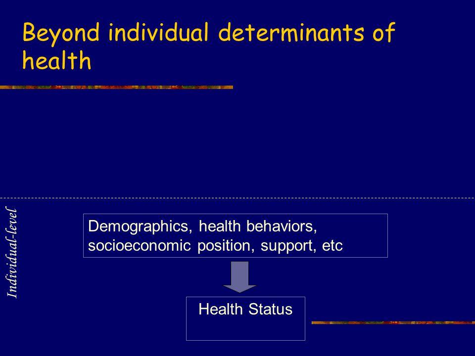 Health Status Demographics, health behaviors, socioeconomic position, support, etc Individual-level Neighborhoods/counties/area Workplaces Health care setting Etc Contexts Beyond individual determinants of health