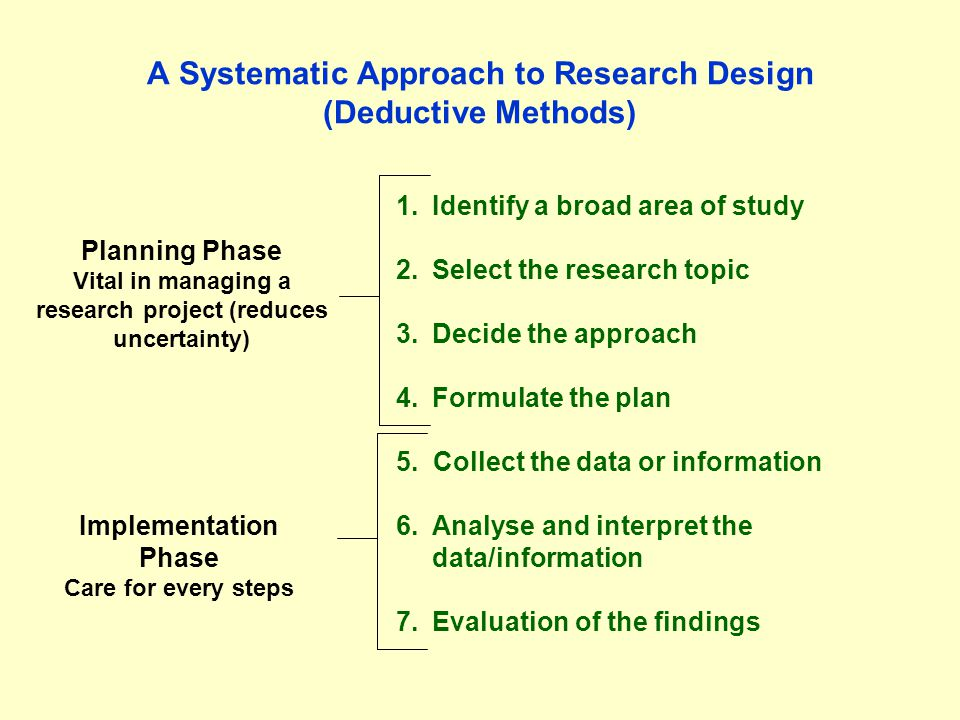 A Systematic Approach to Research Design (Deductive Methods) 1.Identify a broad area of study 2.Select the research topic 3.Decide the approach 4.Formulate the plan 5.