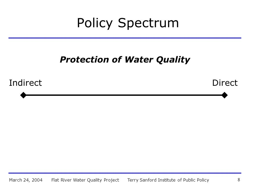 Terry Sanford Institute of Public PolicyFlat River Water Quality ProjectMarch 24, 2004 8 Policy Spectrum IndirectDirect Protection of Water Quality