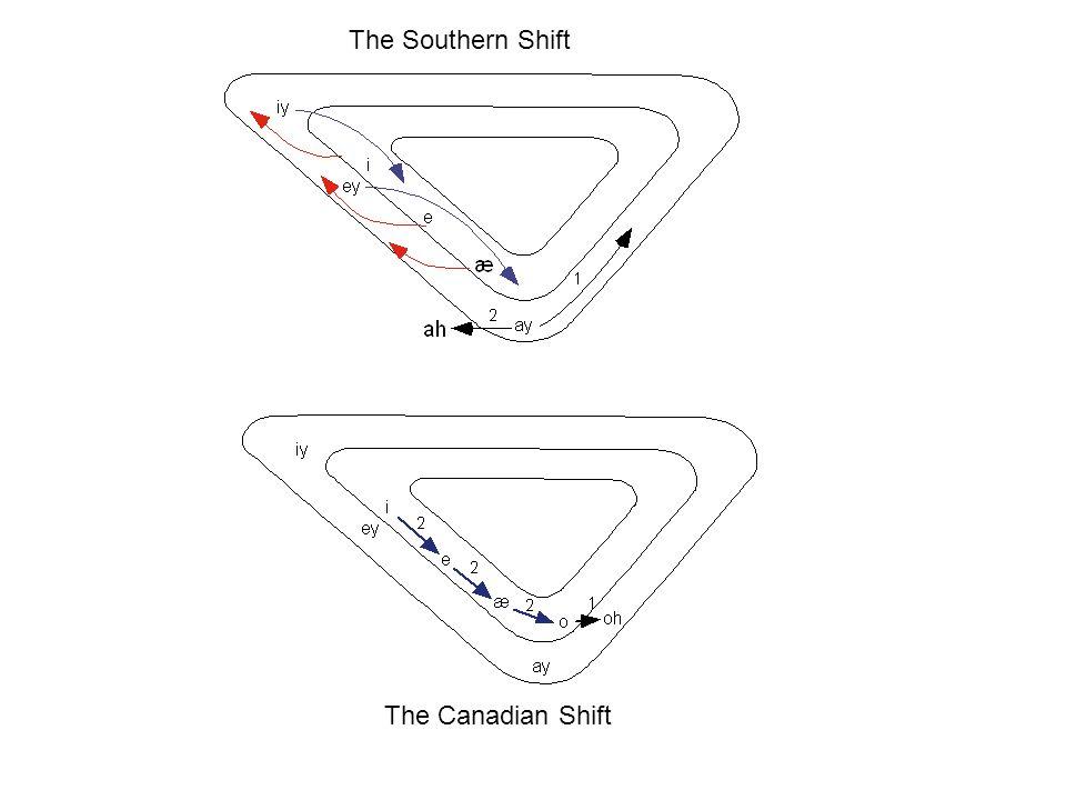 NCS & Southern Shift