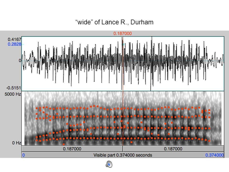 eye of Lance R.,. Durham