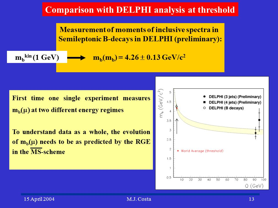 15 April 2004M.J. Costa13 Comparison with DELPHI analysis at threshold Measurement of moments of inclusive spectra in Semileptonic B-decays in DELPHI