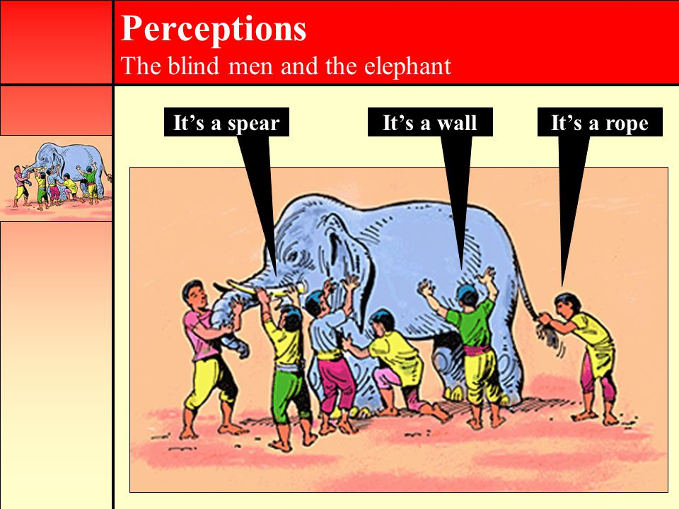 Perceptions The blind men and the elephant It's a ropeIt's a wallIt's a spear