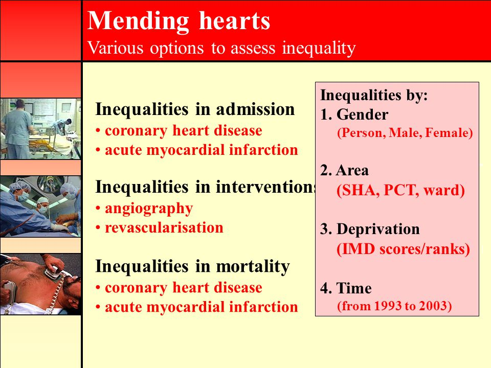 Mending hearts Various options to assess inequality Describing inequality Inequalities in admission coronary heart disease acute myocardial infarction Inequalities in interventions angiography revascularisation Inequalities in mortality coronary heart disease acute myocardial infarction Inequalities by: 1.