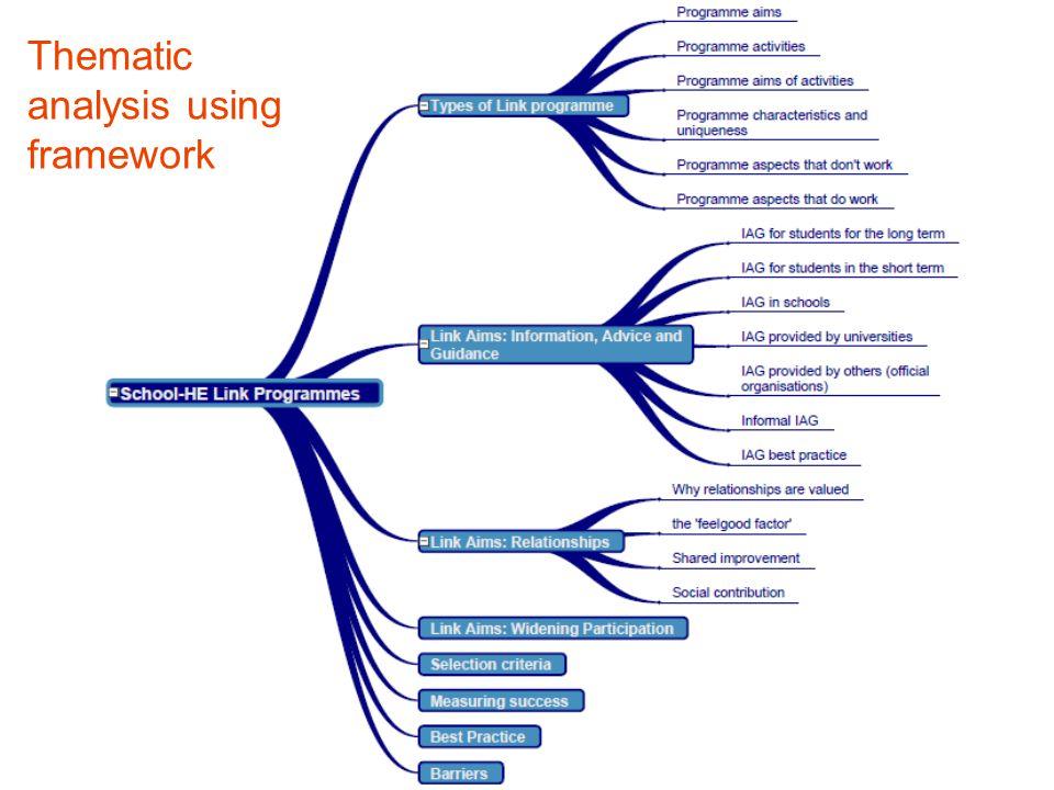Thematic analysis using framework