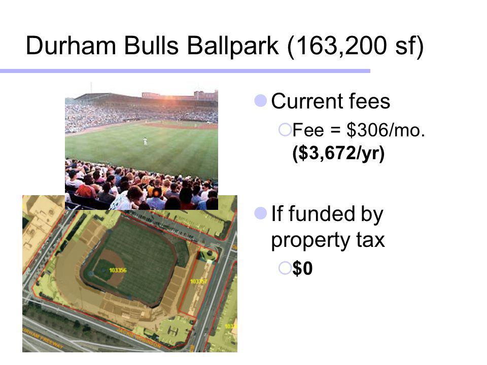 Durham Bulls Ballpark (163,200 sf) Current fees  Fee = $306/mo.