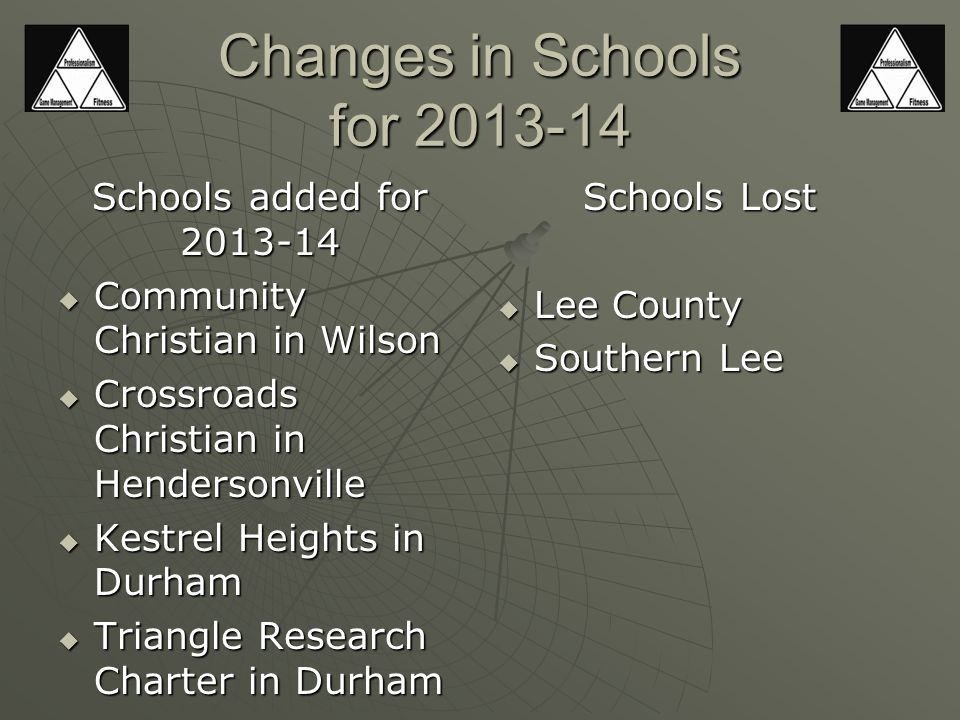 Changes in Schools for 2013-14 Schools added for 2013-14  Community Christian in Wilson  Crossroads Christian in Hendersonville  Kestrel Heights in Durham  Triangle Research Charter in Durham Schools Lost  Lee County  Southern Lee