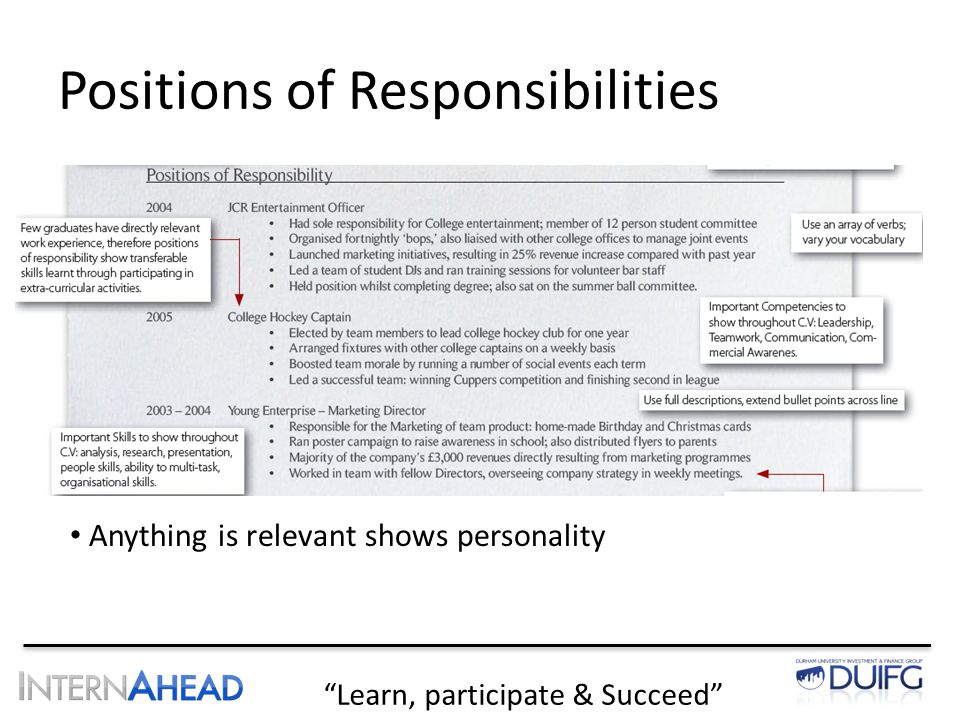 Learn, participate & Succeed Positions of Responsibilities Anything is relevant shows personality