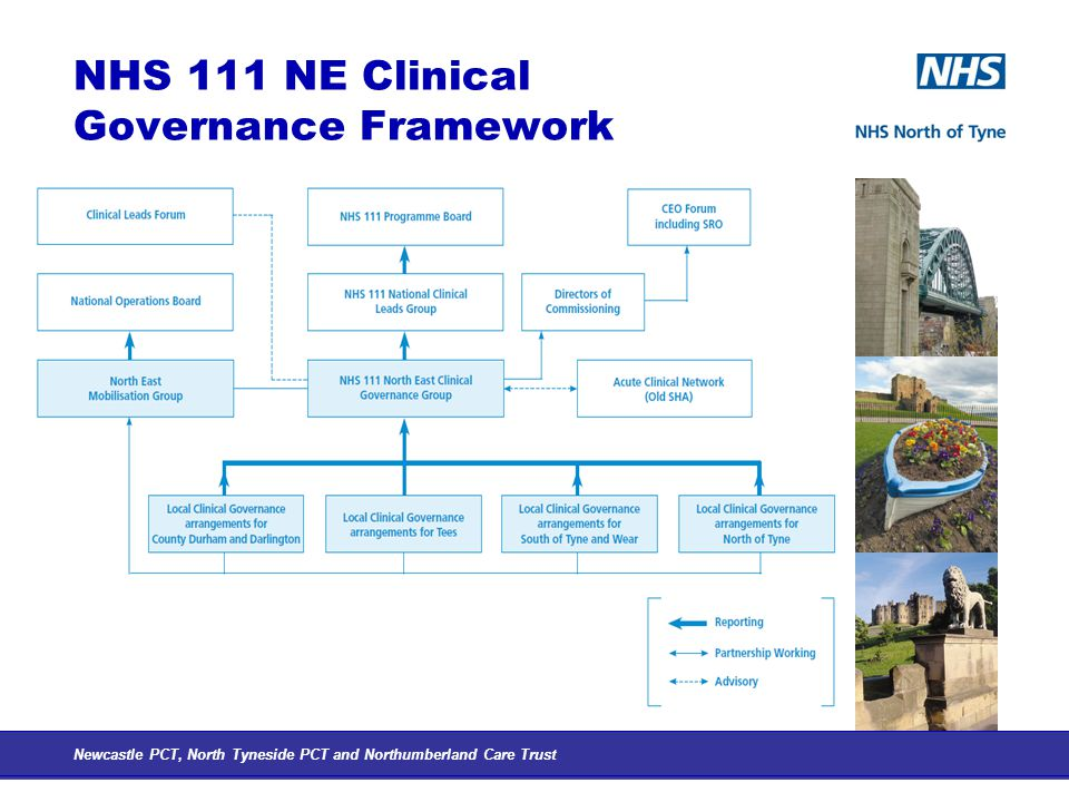 NHS 111 NE Clinical Governance Framework Newcastle PCT, North Tyneside PCT and Northumberland Care Trust