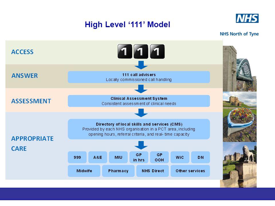 High Level '111' Model