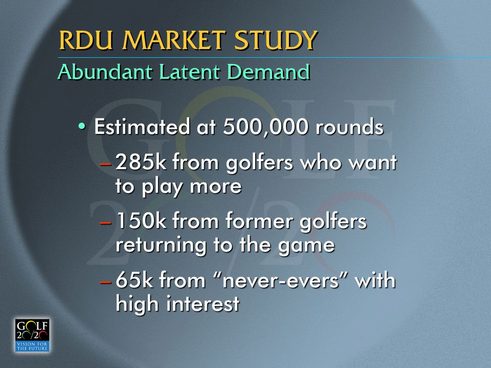 Abundant Latent Demand RDU MARKET STUDY Estimated at 500,000 roundsEstimated at 500,000 rounds –285k from golfers who want to play more –150k from for