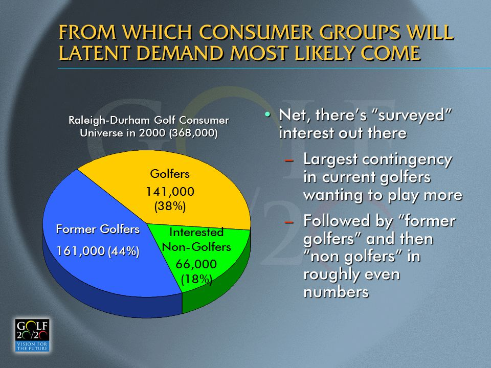 "FROM WHICH CONSUMER GROUPS WILL LATENT DEMAND MOST LIKELY COME Net, there's ""surveyed"" interest out thereNet, there's ""surveyed"" interest out there –L"