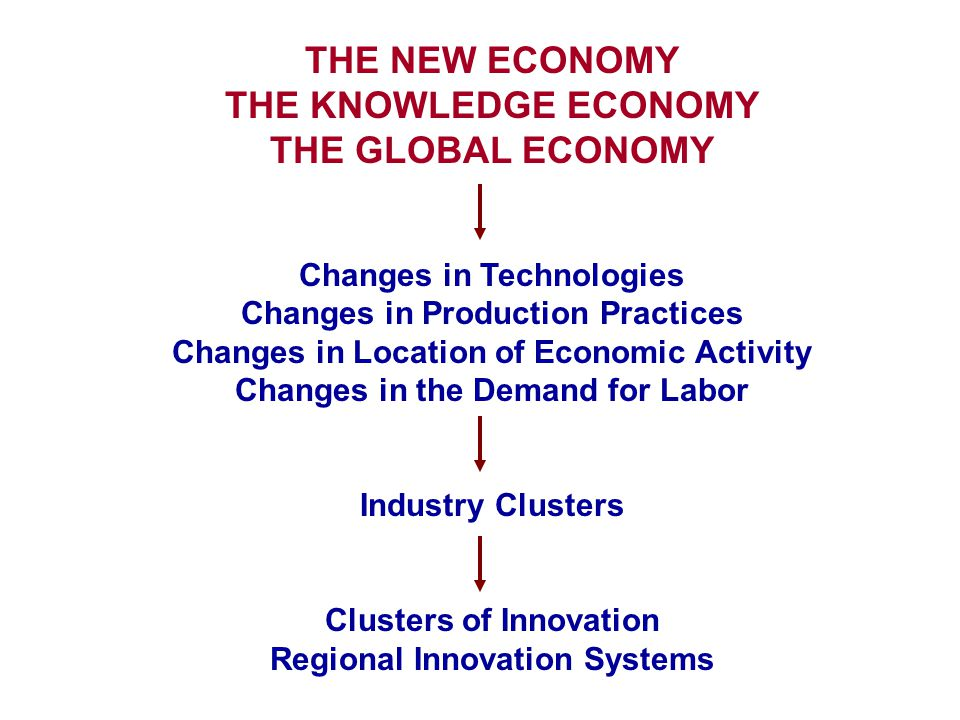 THE NEW ECONOMY THE KNOWLEDGE ECONOMY THE GLOBAL ECONOMY Changes in Technologies Changes in Production Practices Changes in Location of Economic Activity Changes in the Demand for Labor Industry Clusters Clusters of Innovation Regional Innovation Systems