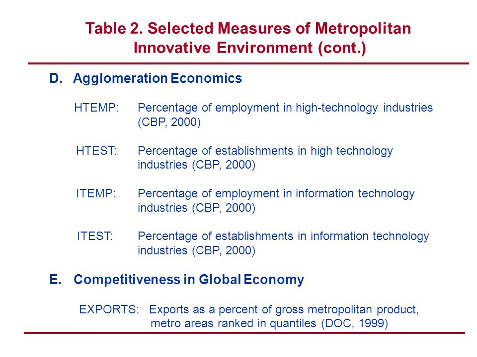 Table 3.Metropolitan Areas in Regional Innovation Systems Cluster Groupings 1.
