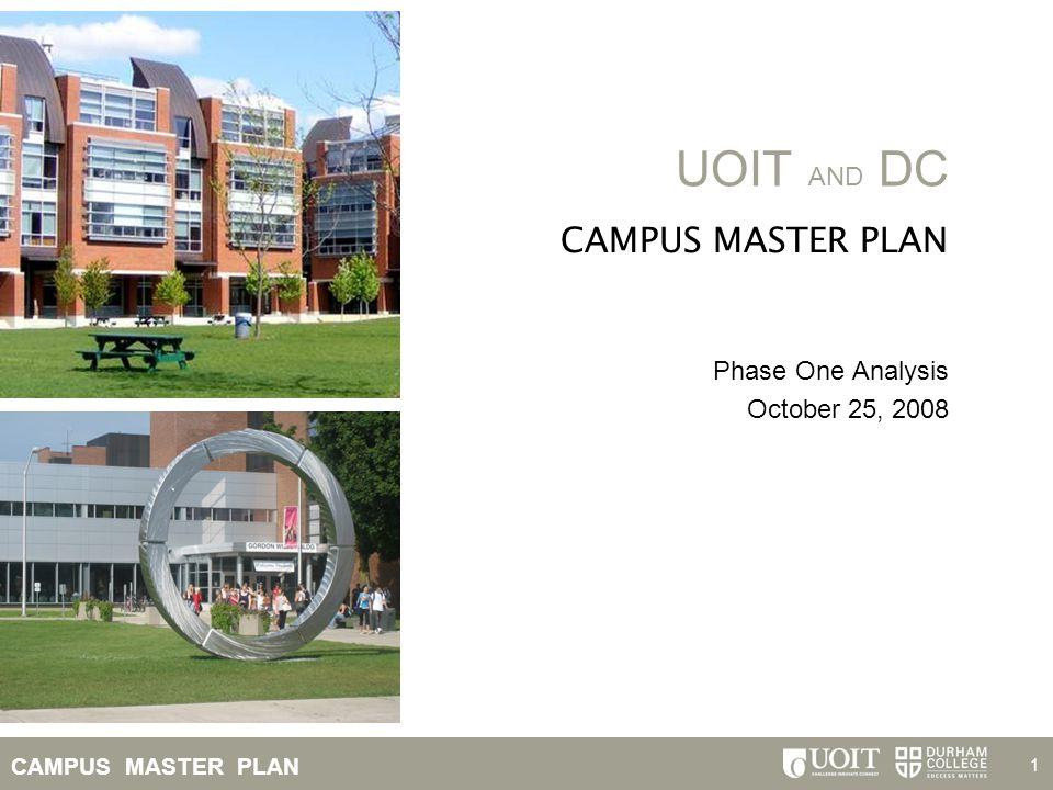 CAMPUS MASTER PLAN 42 Sense of Place Campus Landscape: Athletic Fields