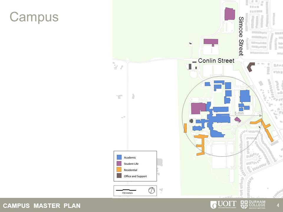 CAMPUS MASTER PLAN 5 Key Stakeholder Issues Preliminary Space Needs Durham College