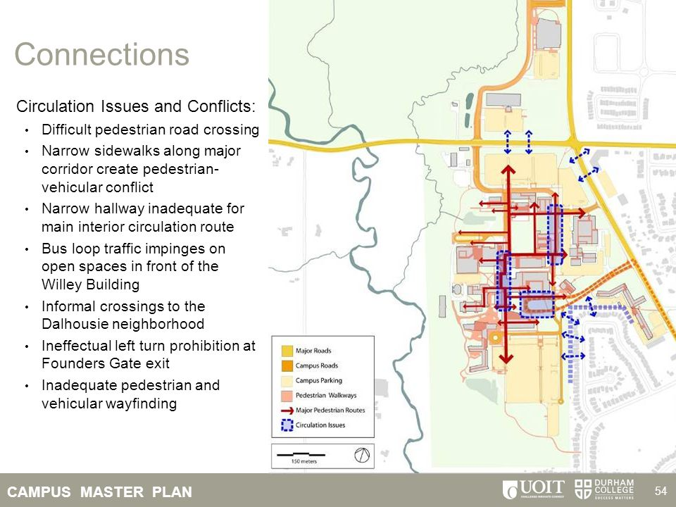 CAMPUS MASTER PLAN 54 Connections Circulation Issues and Conflicts: Difficult pedestrian road crossing Narrow sidewalks along major corridor create pe