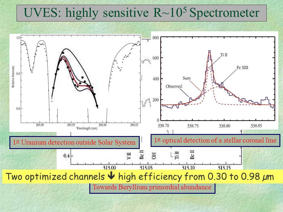 UVES @ UT2 Nasmyth X-dispersed echelle spectrum