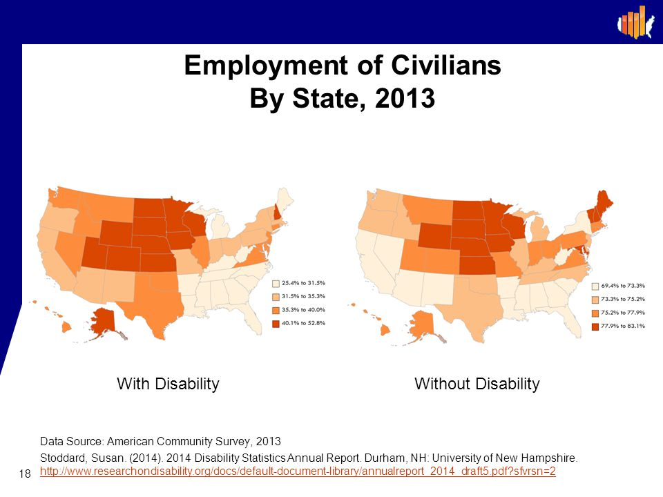 Employment of Civilians By State, 2013 18 Data Source: American Community Survey, 2013 Stoddard, Susan.