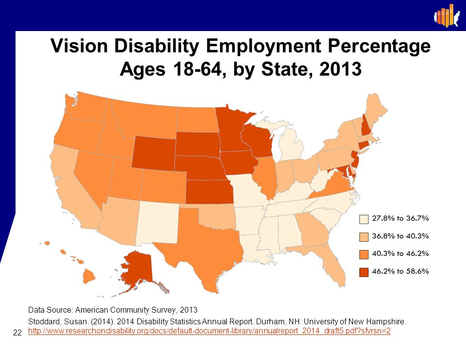 Vision Disability Employment Percentage Ages 18-64, by State, 2013 22 Data Source: American Community Survey, 2013 Stoddard, Susan.