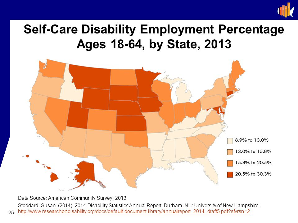 Self-Care Disability Employment Percentage Ages 18-64, by State, 2013 25 Data Source: American Community Survey, 2013 Stoddard, Susan.