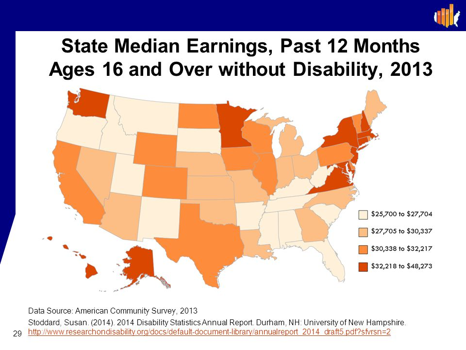 State Median Earnings, Past 12 Months Ages 16 and Over without Disability, 2013 29 Data Source: American Community Survey, 2013 Stoddard, Susan.
