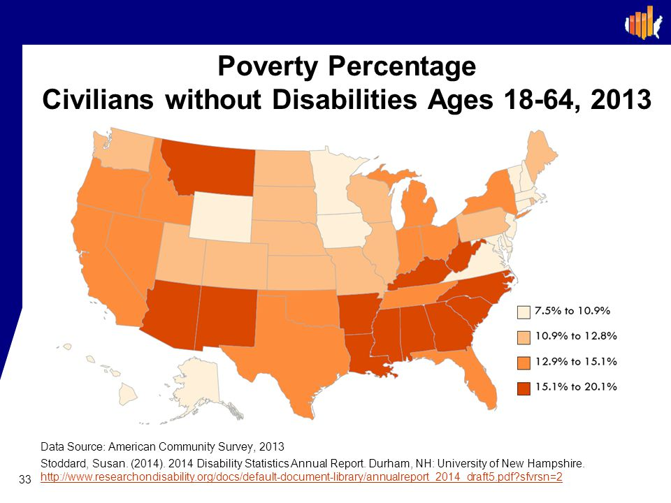 Poverty Percentage Civilians without Disabilities Ages 18-64, 2013 33 Data Source: American Community Survey, 2013 Stoddard, Susan.