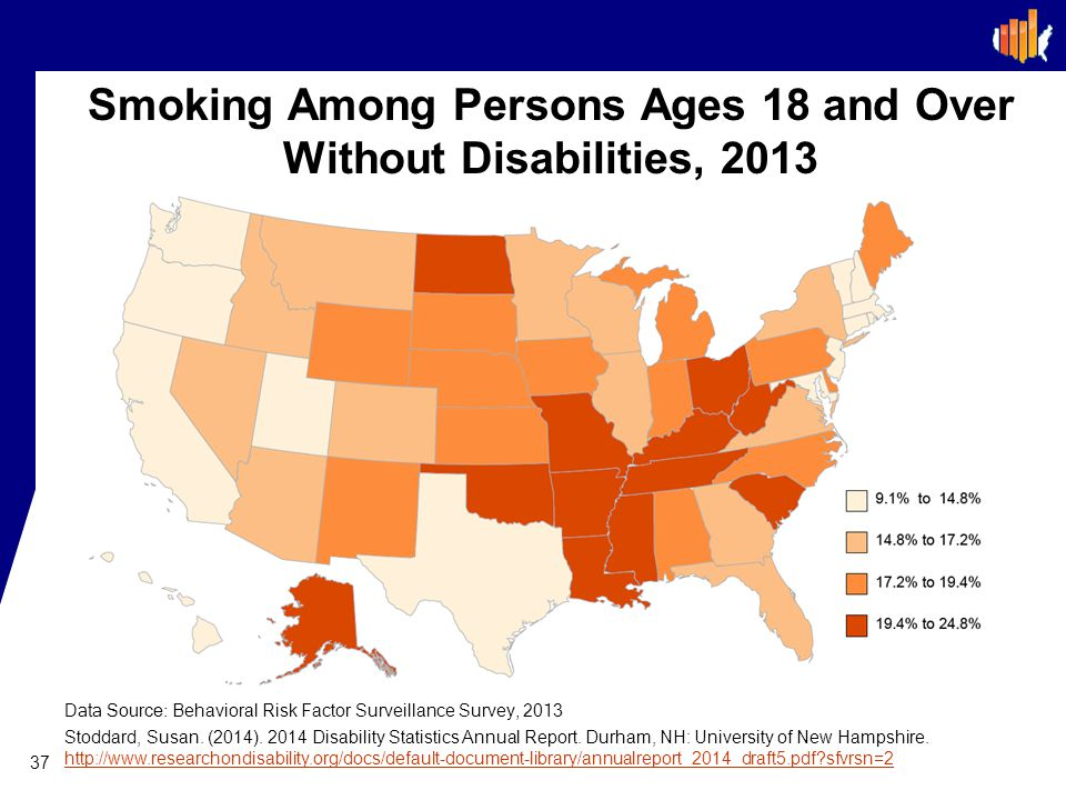 Smoking Among Persons Ages 18 and Over Without Disabilities, 2013 37 Data Source: Behavioral Risk Factor Surveillance Survey, 2013 Stoddard, Susan.