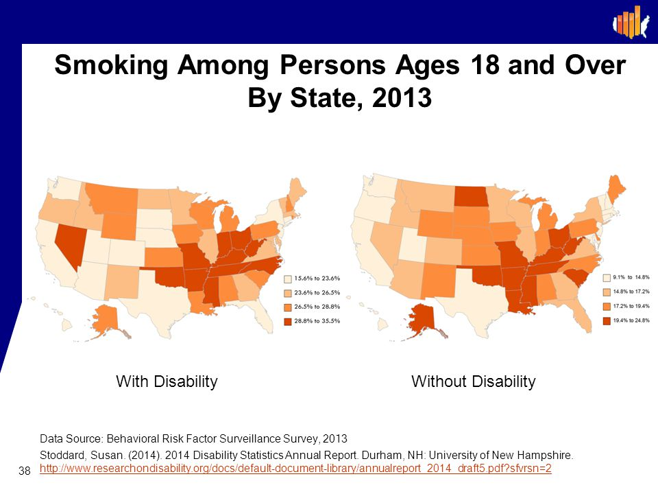 Smoking Among Persons Ages 18 and Over By State, 2013 38 Data Source: Behavioral Risk Factor Surveillance Survey, 2013 Stoddard, Susan.