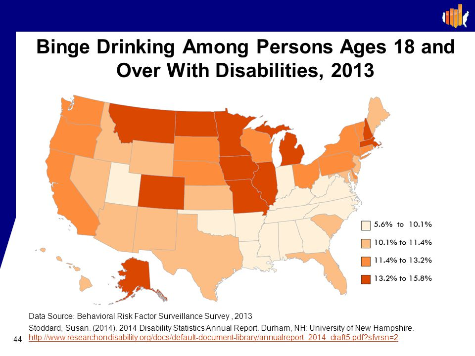 Binge Drinking Among Persons Ages 18 and Over With Disabilities, 2013 44 Data Source: Behavioral Risk Factor Surveillance Survey, 2013 Stoddard, Susan.